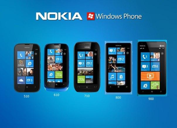 Windows Phone 7 устройства Nokia