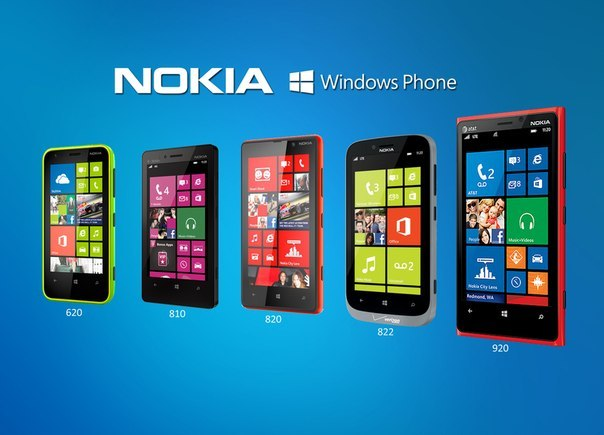 Windows Phone 8 устройства Nokia